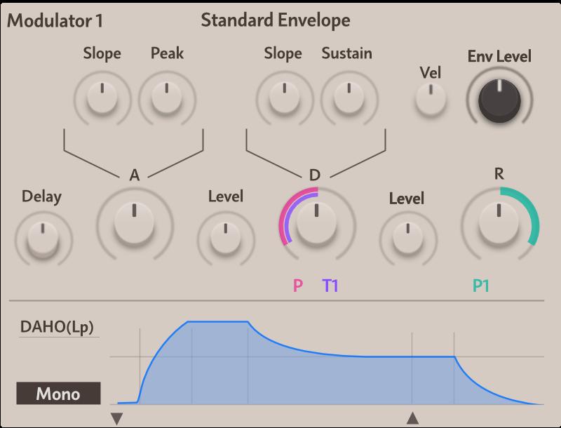 ni massive xを徹底解剖 そして機能を分析 soundquest