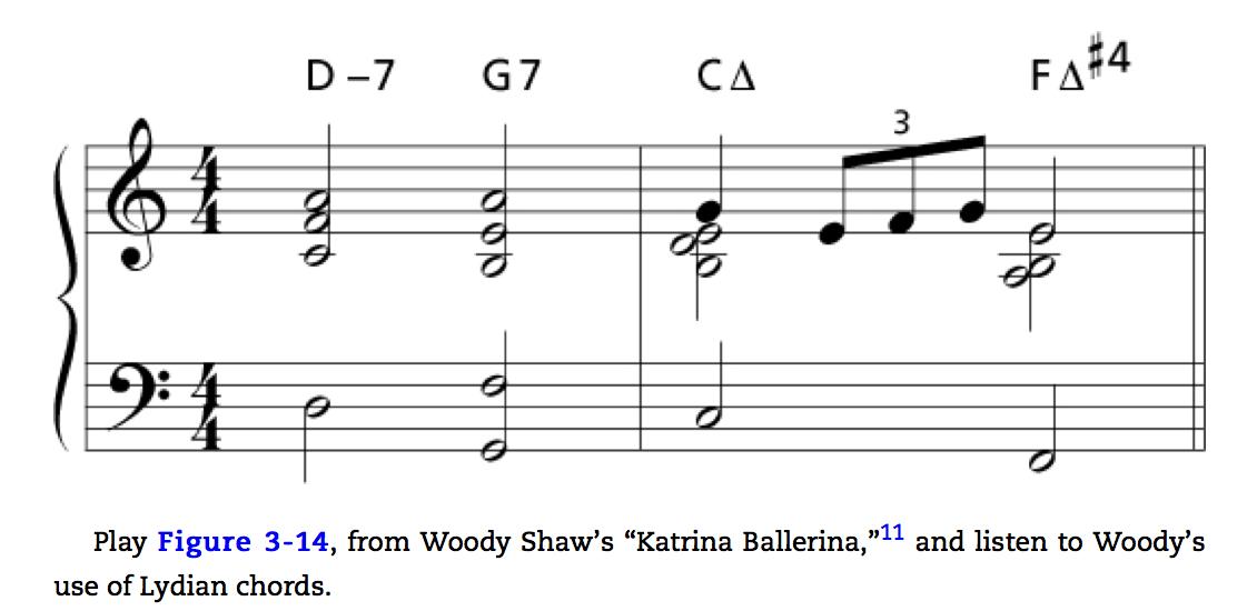 Jazz Theoryより