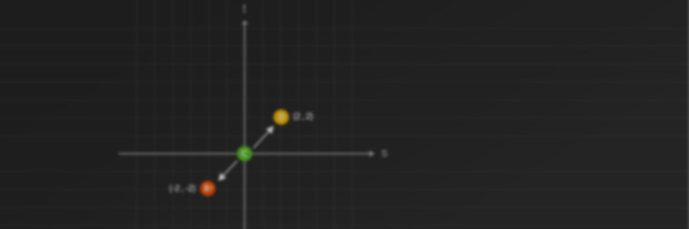 ポップスの転調技法 ❸全音の転調
