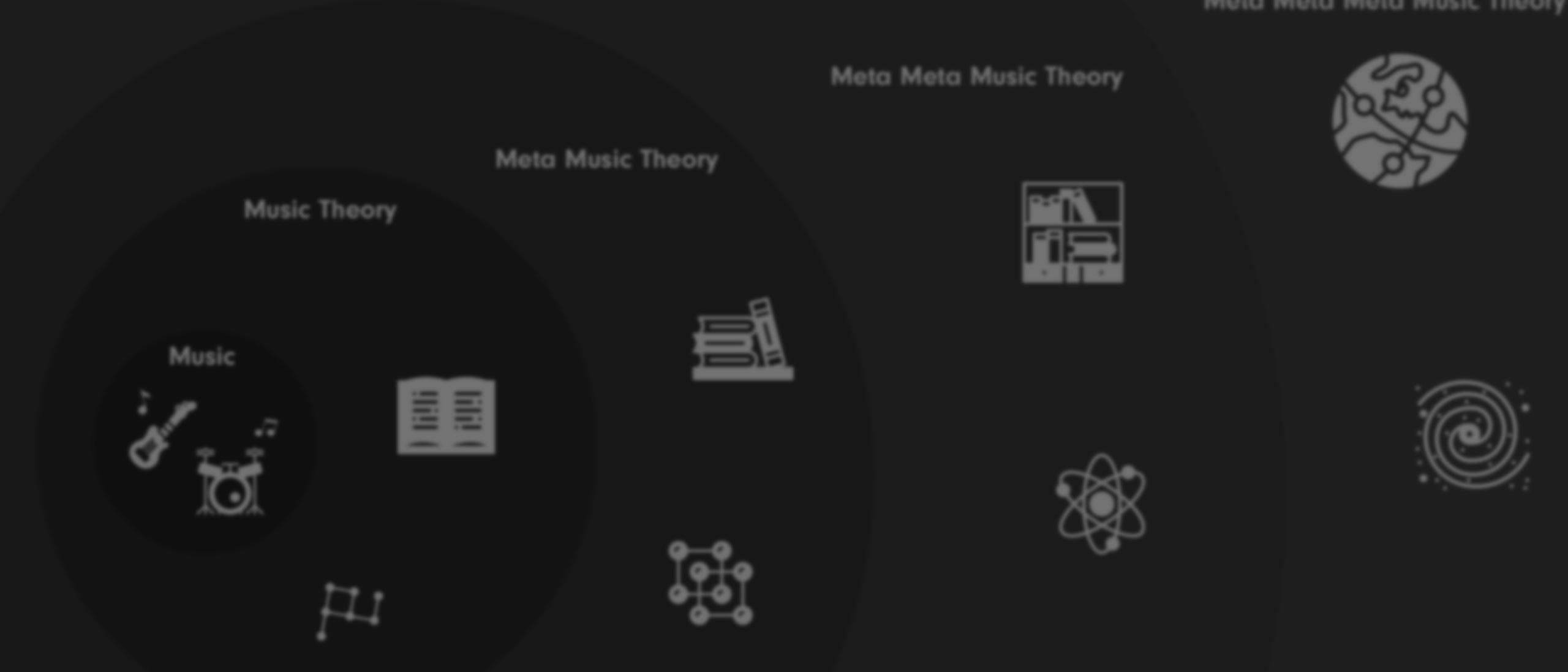 メタ音楽理論 ❶フェイズとイズム