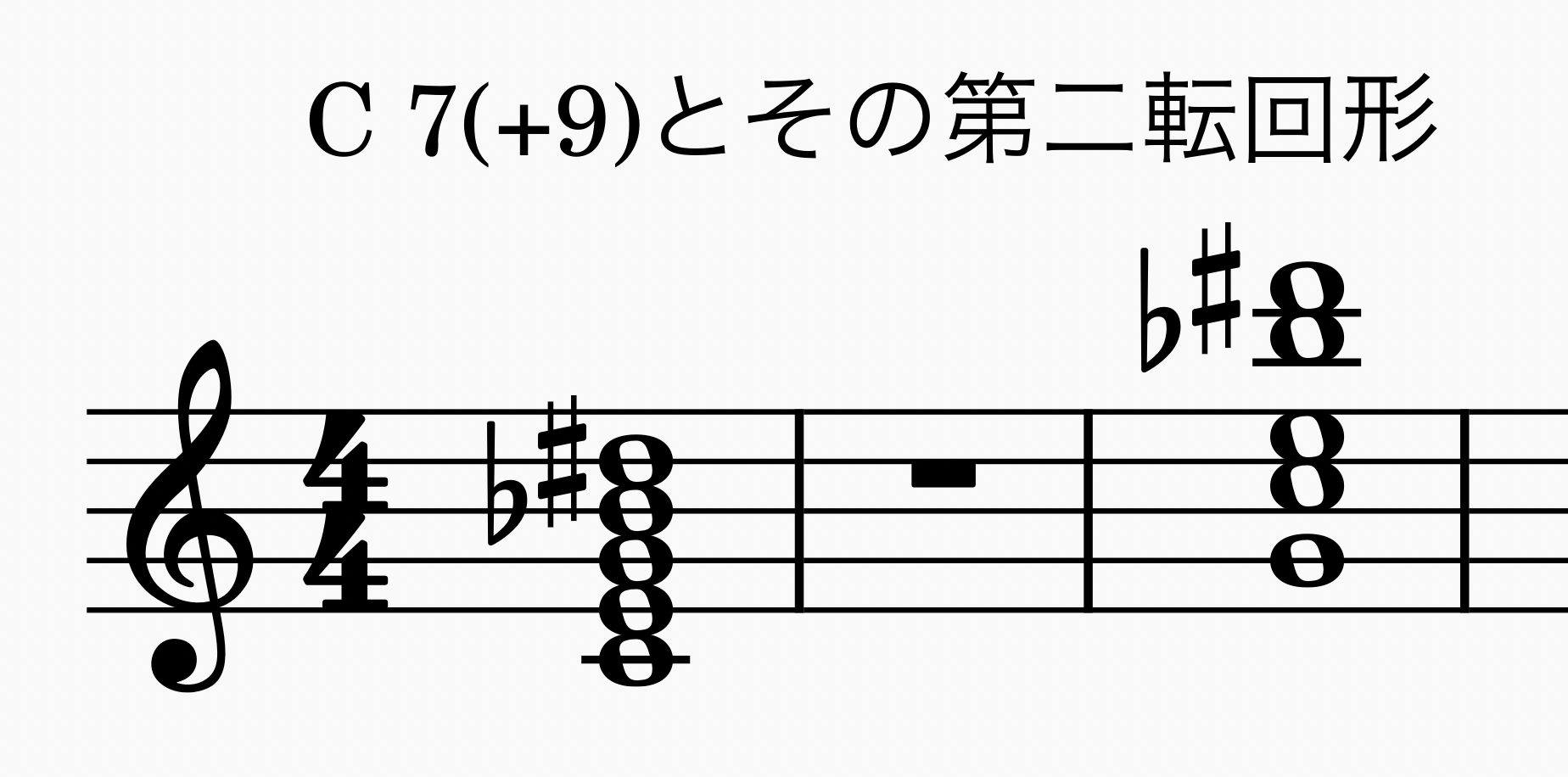 C7(+9)とその第二転回形